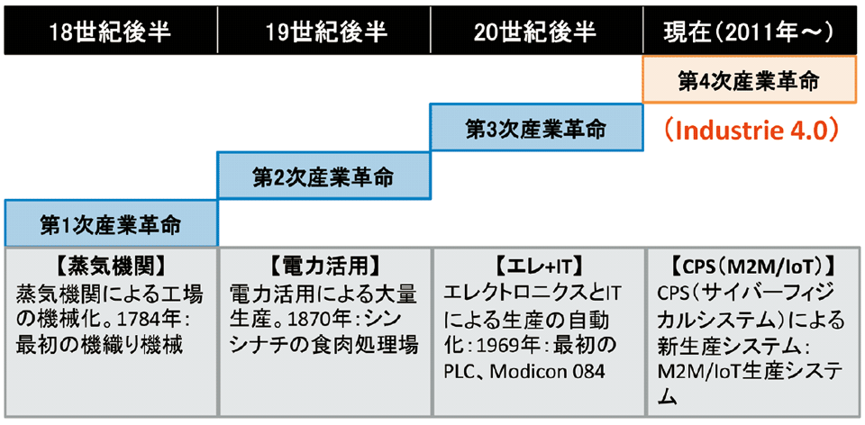 http://sgforum.impress.co.jp/sites/default/files/image/SGNL06-18zu1.png