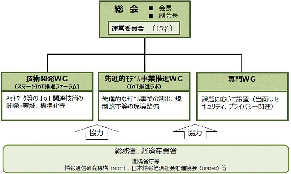 会社概要・沿革|アイ・ユー・ケイ(IUK)