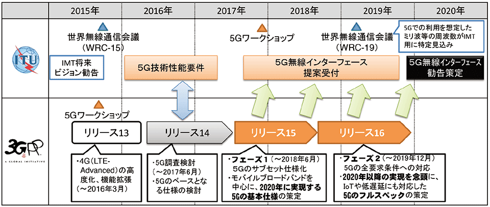 https://sgforum.impress.co.jp/sites/default/files/image/sgnl201811_14zu3.png