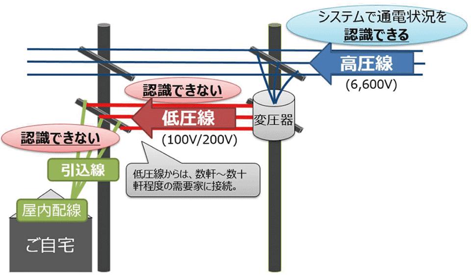 リアルタイム 停電 九州電力 リアルタイムデータ