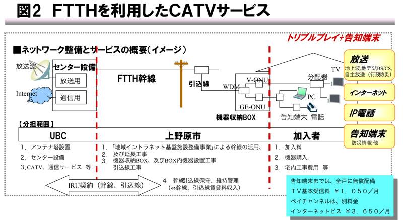 =市内90%をFTTH化し地域WiMAXも展望した= 山梨県上野原市のユニークなCATVサービス